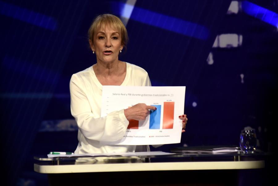 Uruguay Decide-El debate